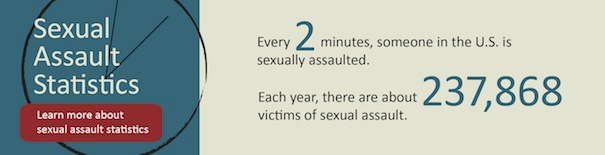 "Graphic stating ""sexual assault statistics: learn more about sexual assault statistics, every 2 minutes, someone in the US is sexually assaulted. Each year, there are 237,868 victims of sexual assault"""